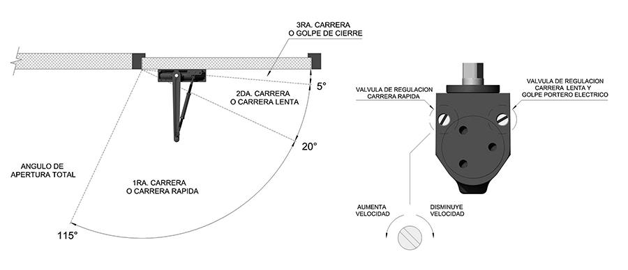 MODELO DE BRAZO ARTICULADO2
